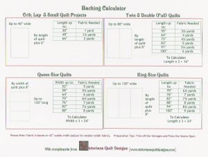 Victoriana Quilt Designs Quilt Calculator Charts For