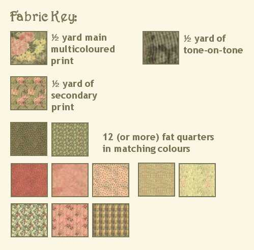 Free Novelty Quilt Patterns