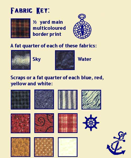 Outdoor Fabric and Sunbrella Marine Fabric : Outerwear Patterns